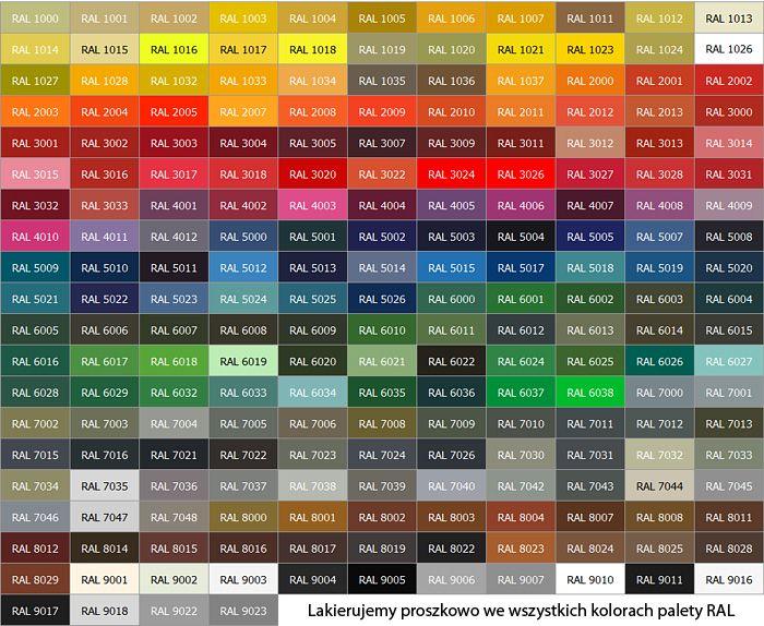Zupełnie nowe Malowanie proszkowe we wszystkich kolorach palety RAL, NCS WR17